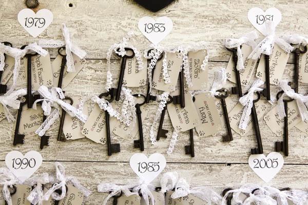 Matrimonio Tema Chiave Del Cuore : Un matrimonio romantico e vintage sul lago d orta nicoletta e