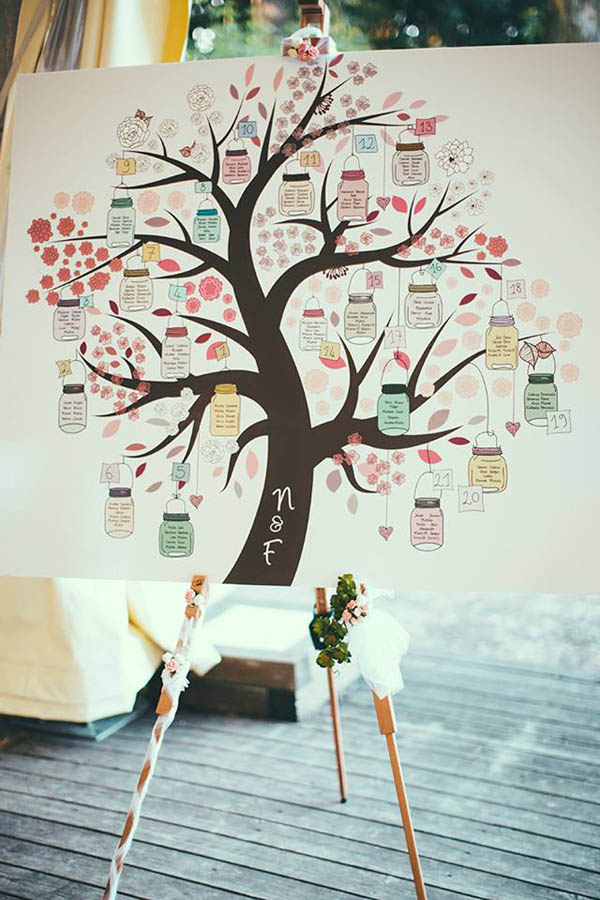 Matrimonio Tema Albero : Tableau matrimonio ad albero ee pineglen