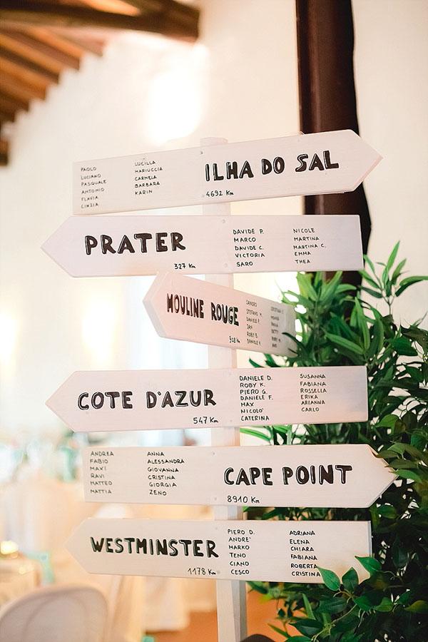 Matrimonio Tema Napoletano : Tableau matrimonio azzurro moda battesimo bimbo