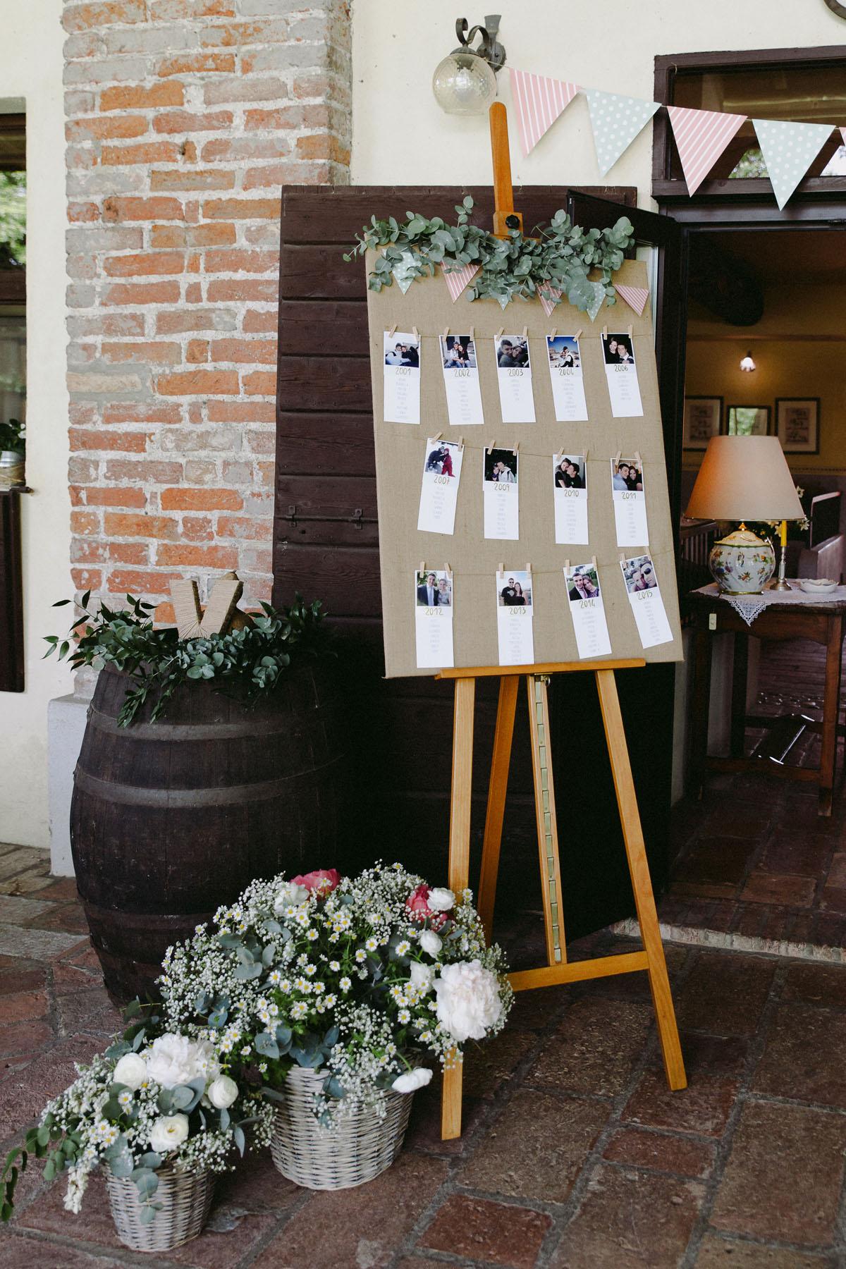 tableau de mariage con polaroid, bandierine e foglie di eucalipto