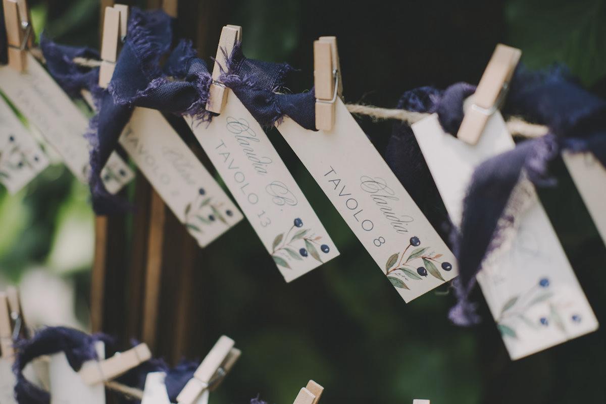 escort card botaniche