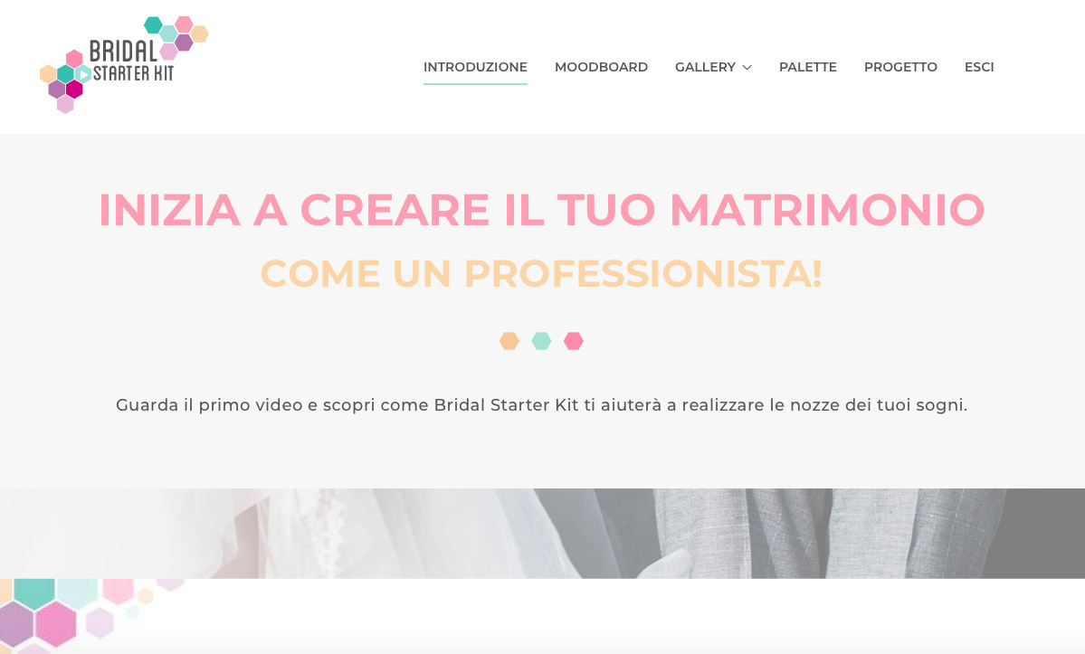 Bridal Starter Kit - training online per spose